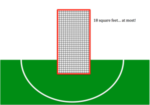 18 square feet