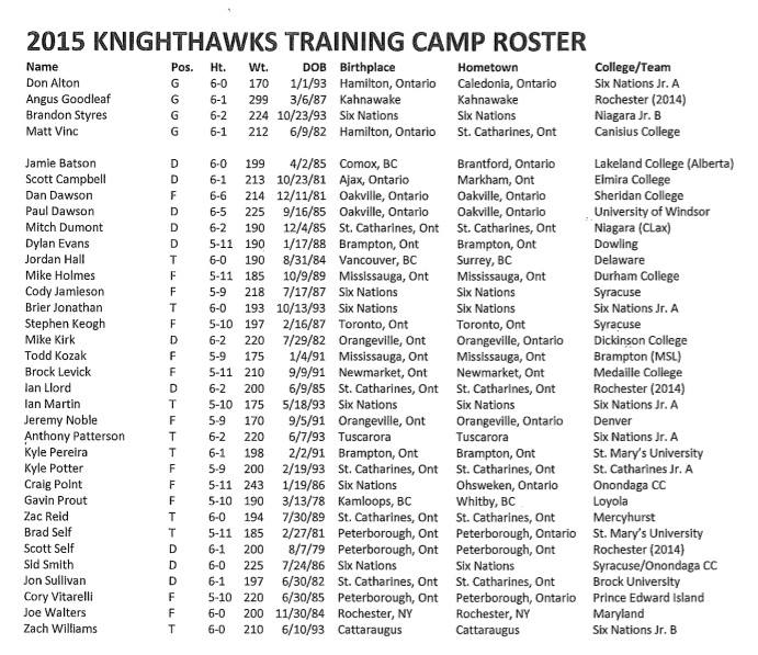 camp roster