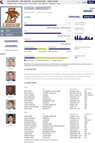 male-d1-at-lehigh_university