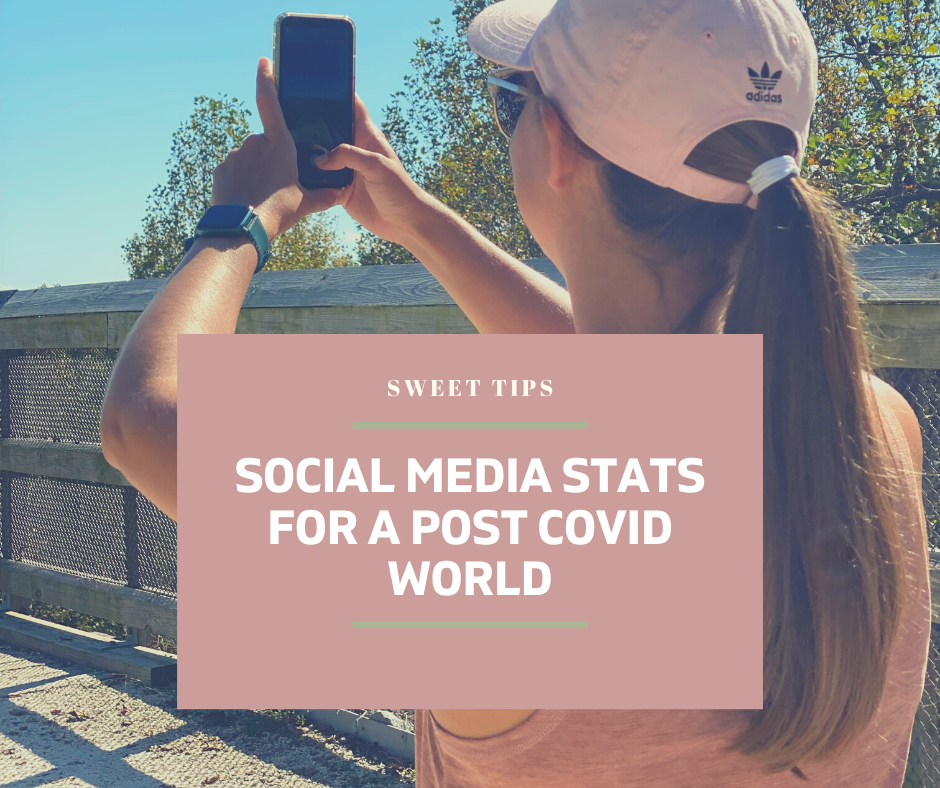 Social Media Statistics to Pay Attention to in a Post COVID World