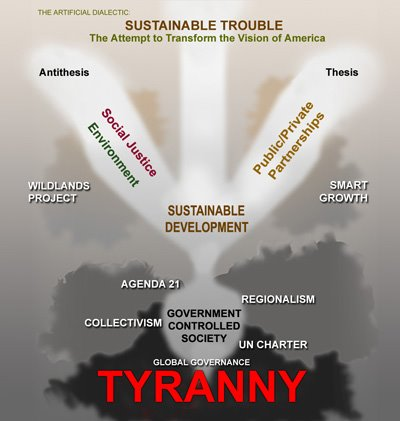"Figure 10. ""Thesis"" (Public-Private Partnerships) and ""Antithesis"" (Social and Environmental Justice) lead to predetermined ""Synthesis"" of Sustainable Development and Government-Controlled Society (from Shaw, 2004)"