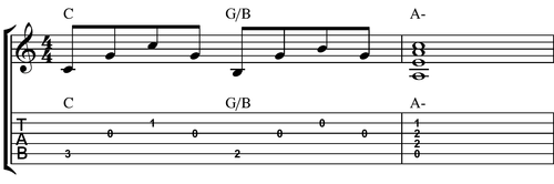 example of first chord descent