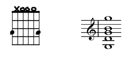 Example 3 of G Chord