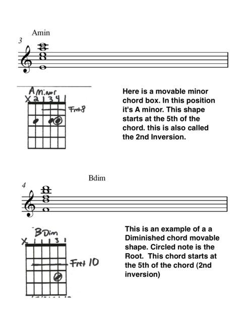 Variation on Open C Tuning 1