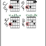 Slash Chord examples in G