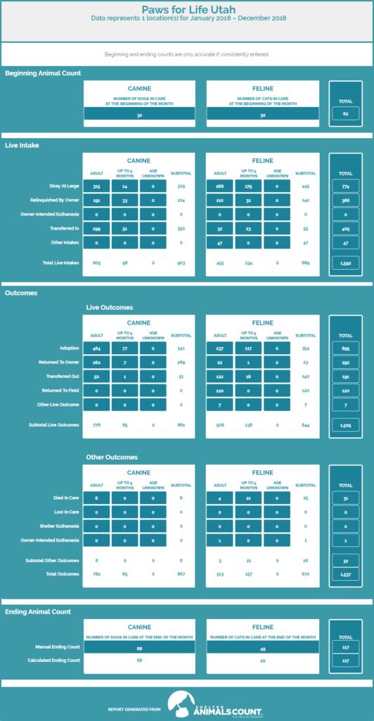 SAC Data Matrix 2018