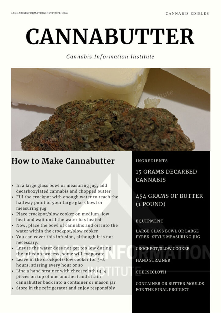 how to make cannabutter, how to make cannabis butter crockpot, crockpot cannabutter, slow cooker cannabutter, easy cannabutter method, easy cannabis oil, cannabis butter double boiler, cannabutter recipe easy, cannabis