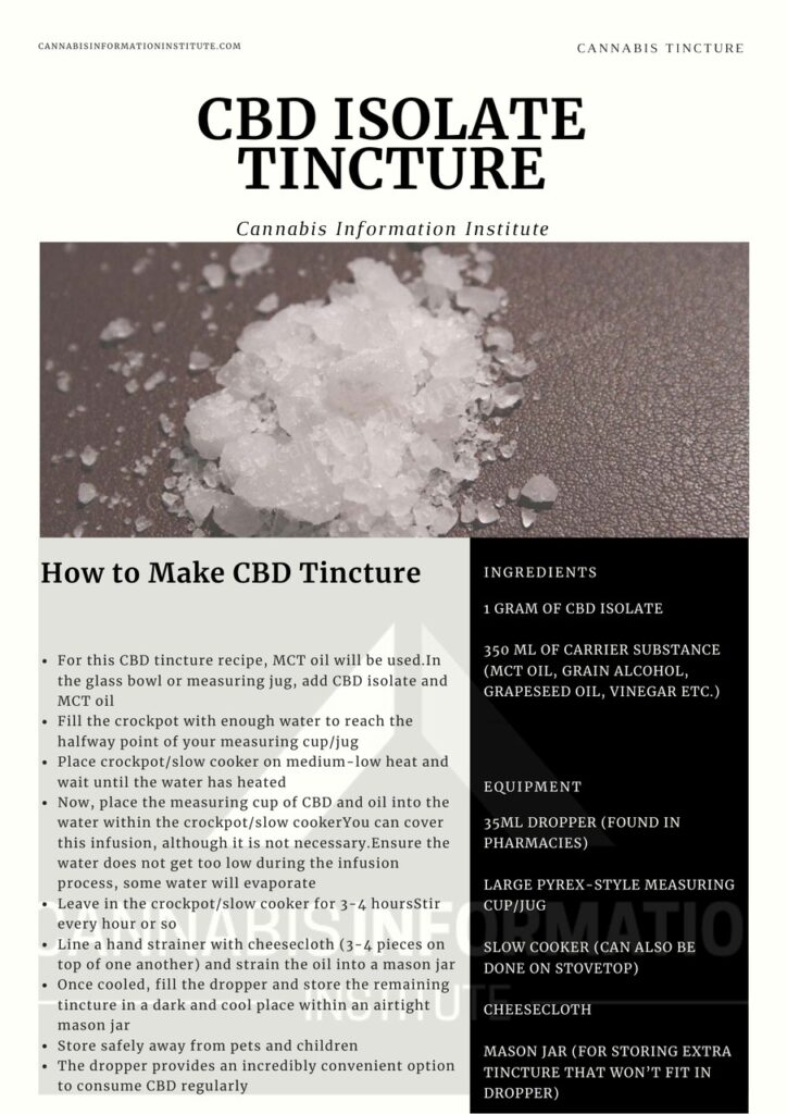how to make a cannabis tincture, how to make THC tinctures, how to make CBD tinctures, how to make tinctures with cannabis, how to infuse cannabis into tincture, cannabis oil, cannabis oil and tinctures, canna oil tincture, grain alcohol cbd tincture recipe, how to make your own weed tincture, marijuana tincture recipe, cbd and thc tincture, coconut oil tincture, alcohol tincture cbd, green dragon tincture recipe, medical cannabis tincture recipe easy,