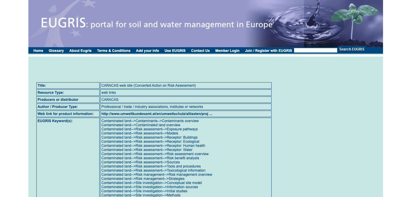 Concerted Action on Risk Assessment for Contaminated Sites in the European Union (CARACAS)
