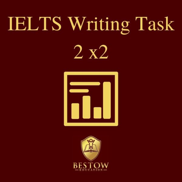 IELTS Writing Task 2 Bestow Education