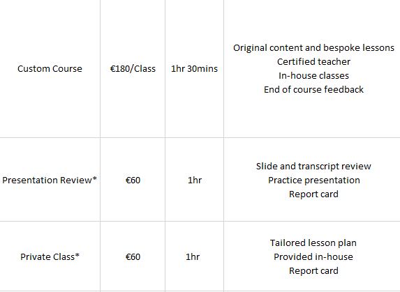 Corporate English Communication Classes Price Cost Bestow Education