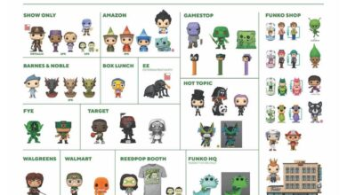 Photo of ECCC 2020 Shared Exclusives Locations Revealed