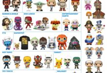 Photo of Funko NYCC 2020 Exclusive Reveals Day 5: Shared Exclusives Reveal