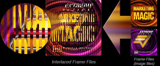 National Graphics Lenticular Lens Explanation