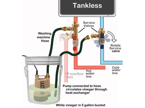 tankless-heater-service