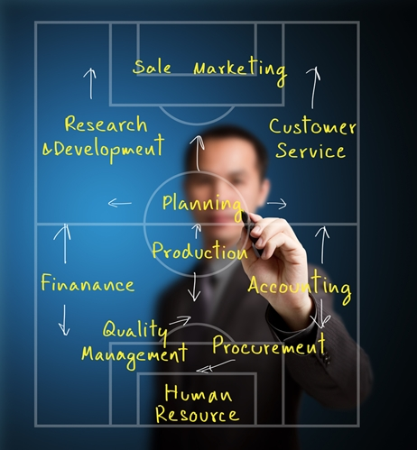 5 tips for better marketing from 2013