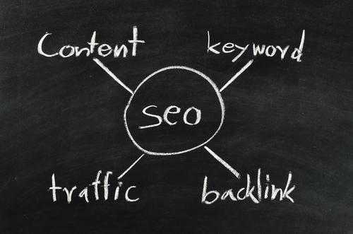 Understanding inbound marketing