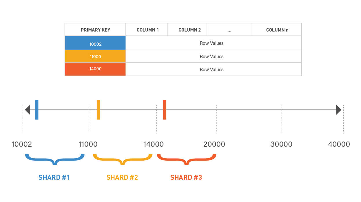 splice_shard.diagram updated