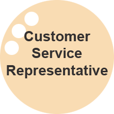 Customer-Service-Representative