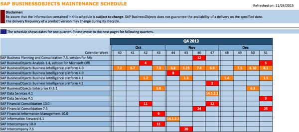 SAP BusinessObjects Maintenance Calendar Q4 2013
