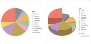 Web Intelligence Corporate Color Palette Pie Light
