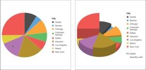 Web Intelligence Corporate Color Palette Pie Medium