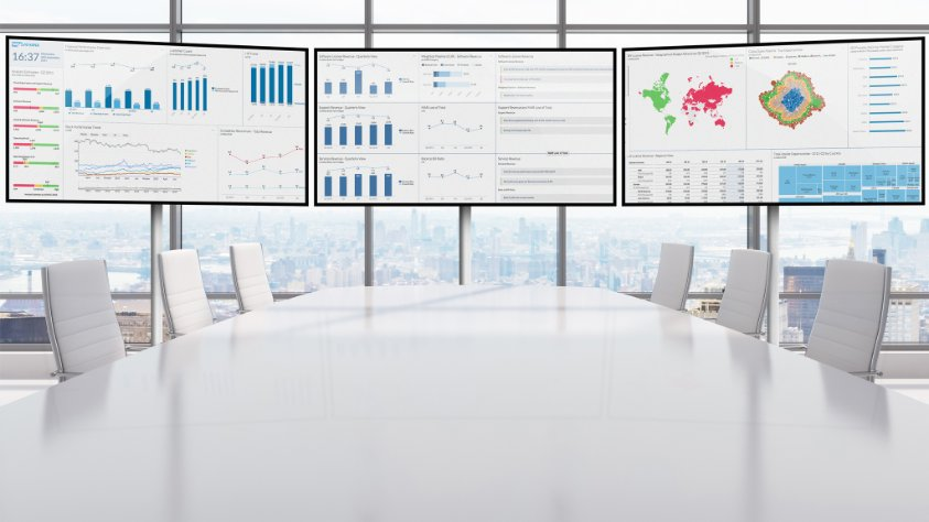 Thoughts on the SAP Digital Boardroom