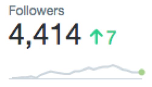 Thankful for real Twitter followers