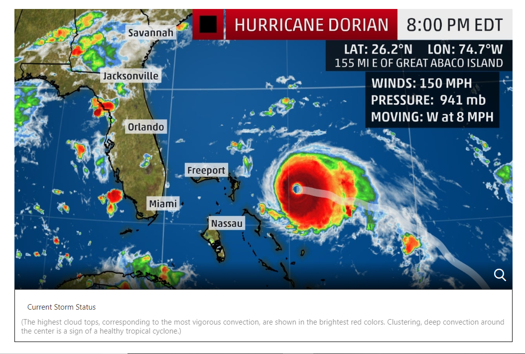 DORIAN….it's going to get Windy.
