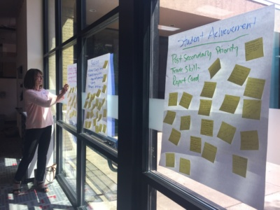 Leadership Team Translates Data Received Into An Action Plan