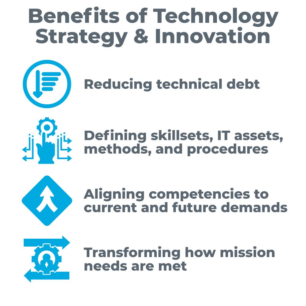 Benefits of Technology Strategy