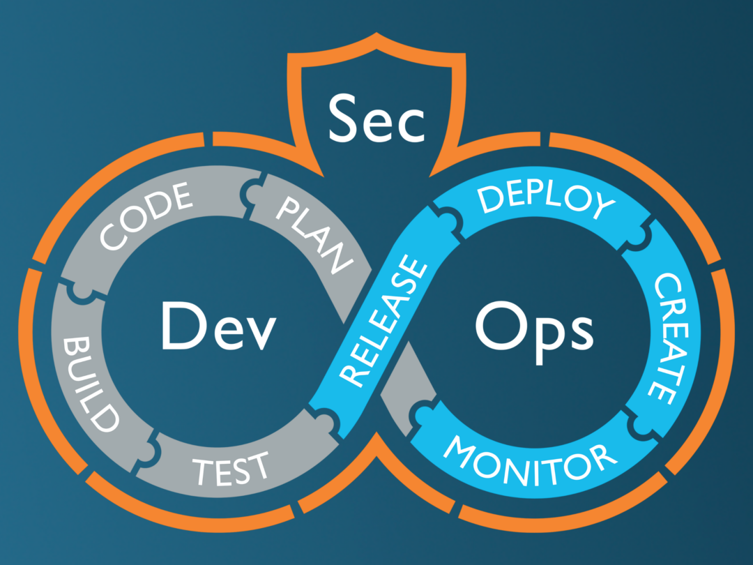 DevSecOps Explained