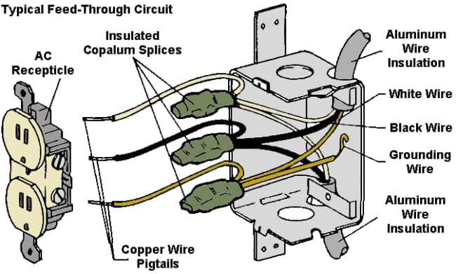 diagram of copper pigtailing aluminum wiring