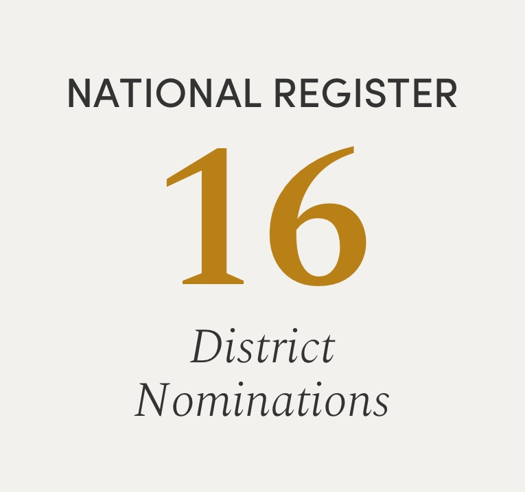 16 District Nominations