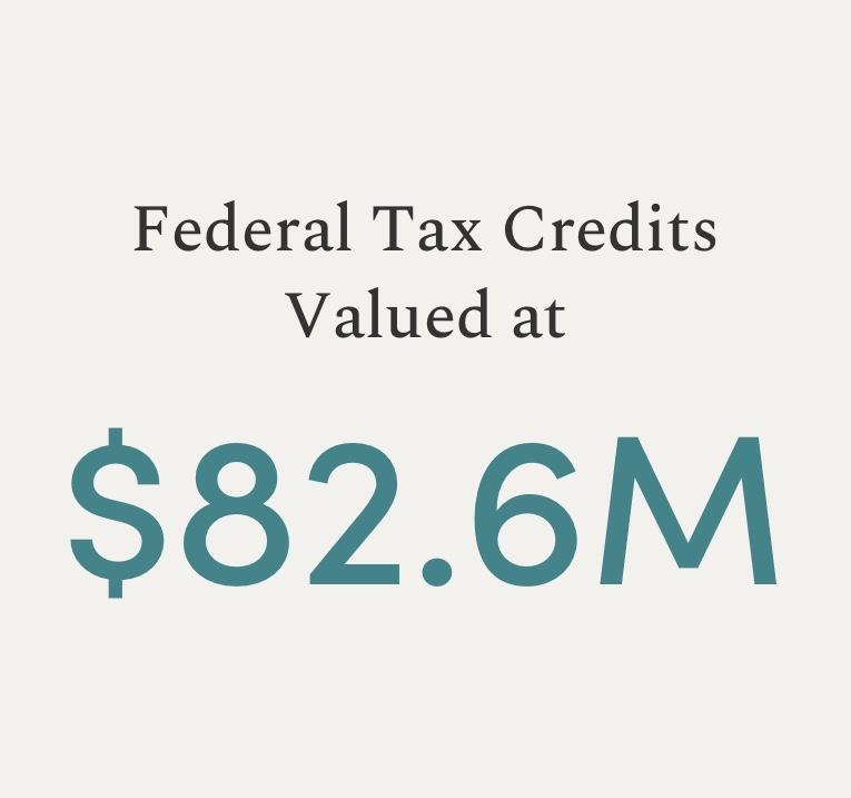 Federal Tax Credits Valued at $82.6M