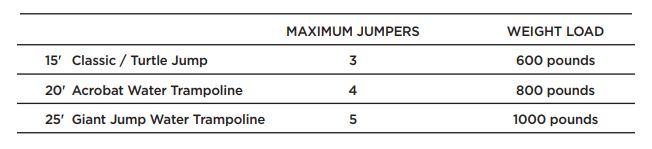 island hopper water trampoline maximum weight recommendation