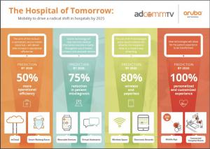 The Hospital of Tomorrow