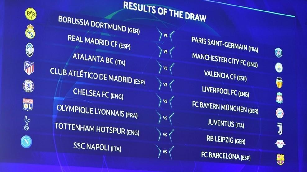Así se juegan los Octavos de Final en la Champions League