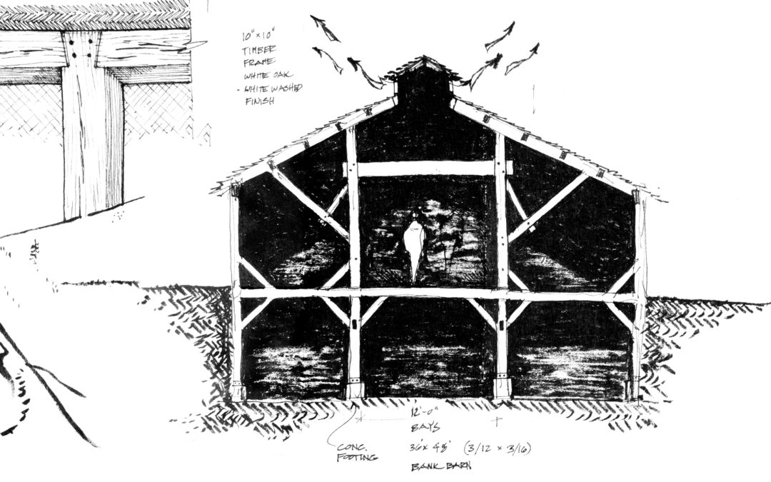 7.6 Barn cupola design demonstrates how form follows function