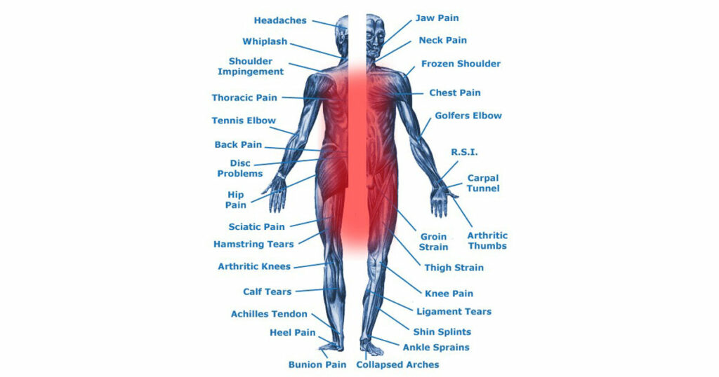 Posture related aches & pains with easy solutions