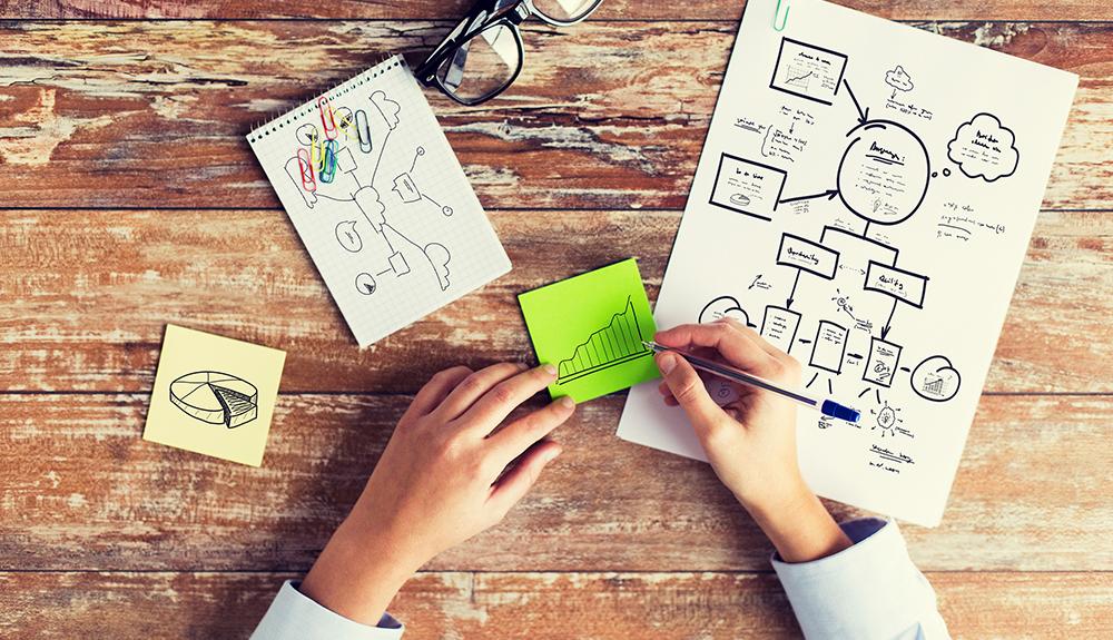 3 Key Questions for Entrepreneurs
