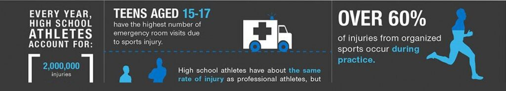 National Sports Massage & Athletic Practitioners®, LLC