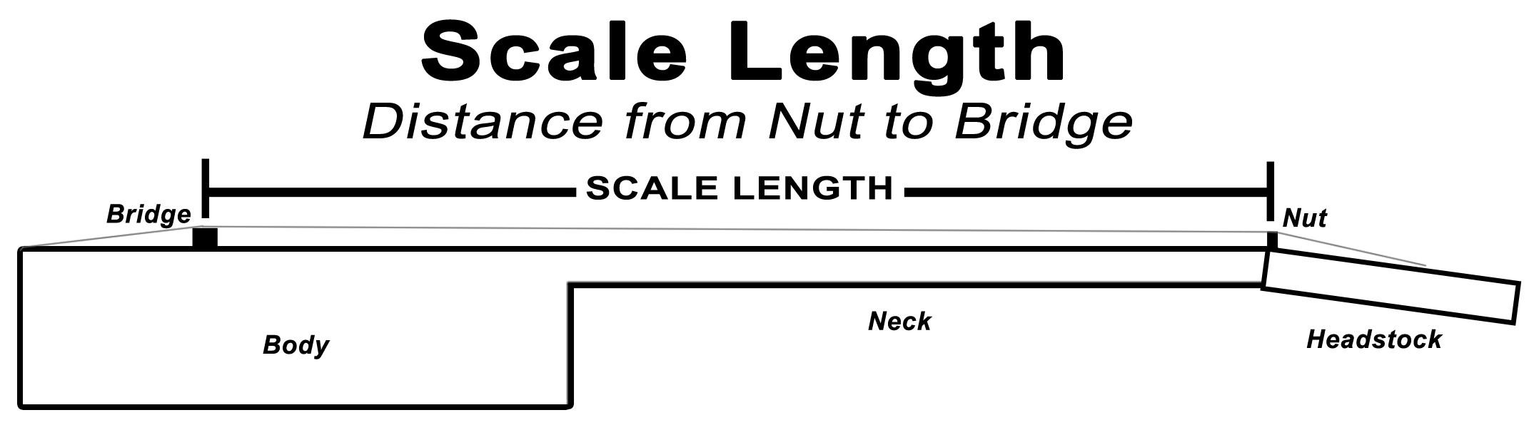Scale Length
