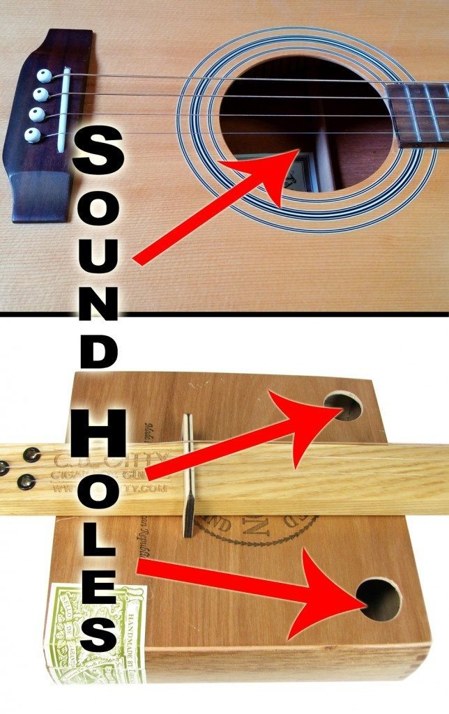 Sound Hole Example