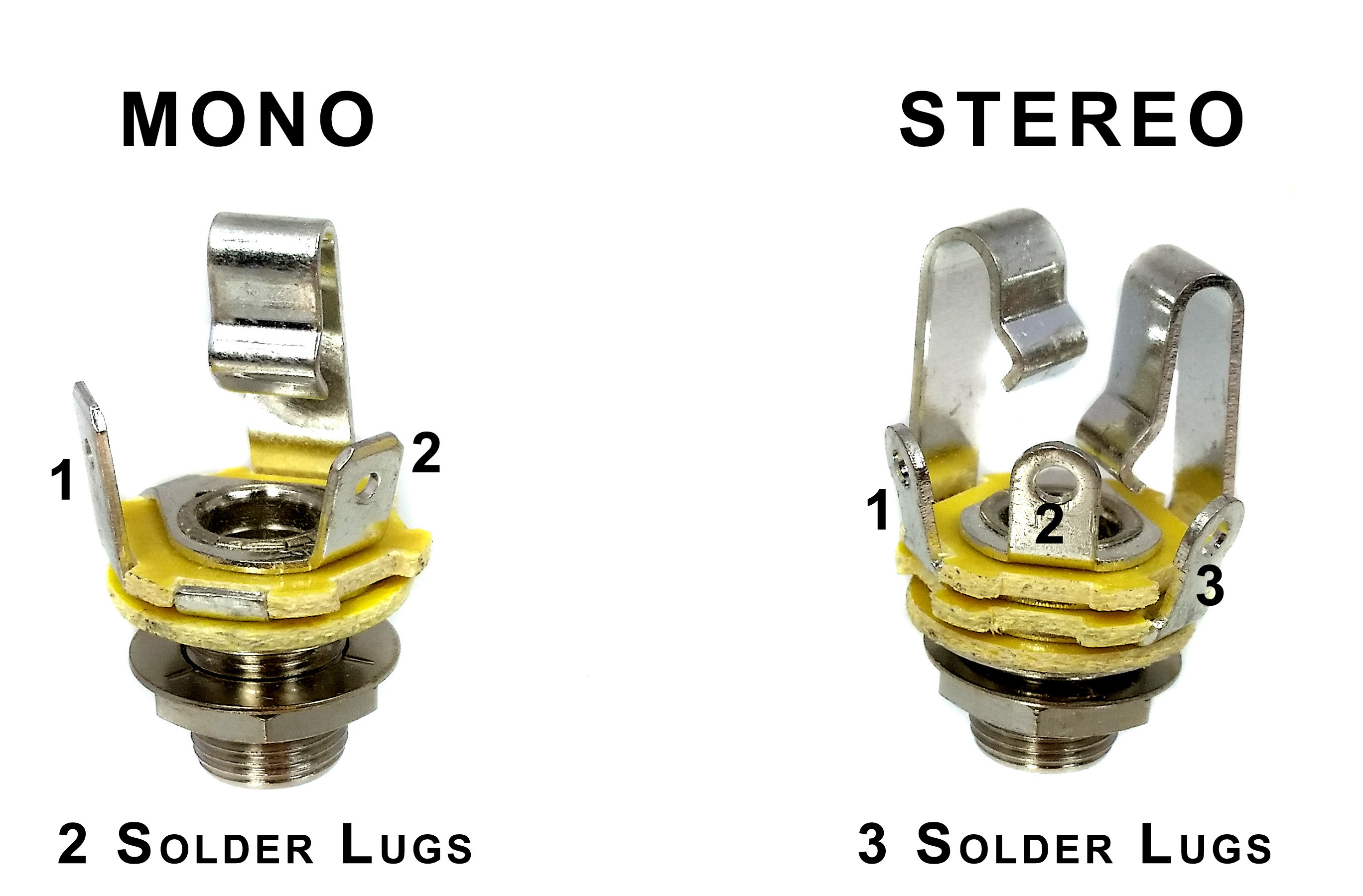 [DIAGRAM_5NL]  Wiring Mono and Stereo Jacks for Cigar Box Guitars, Amps & More | 1 4 Mono Jack Wiring |  | Cigar Box Guitar