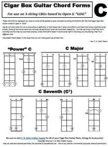 C Chord Forms for Cigar Box Guitar PDF
