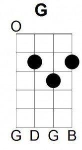 uke chords G