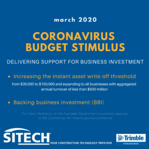 corona virus budget stimulus
