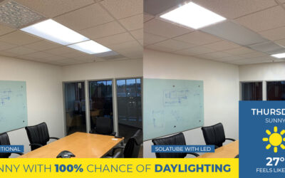NEW Integrated LED Natural Light & Traditional Lighting