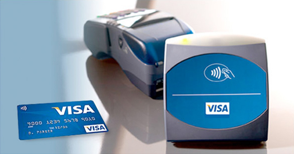 How Visa's Payment System Works